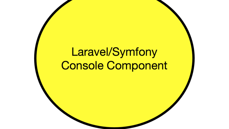 Laravel/Symfony Console的使用和源码解析